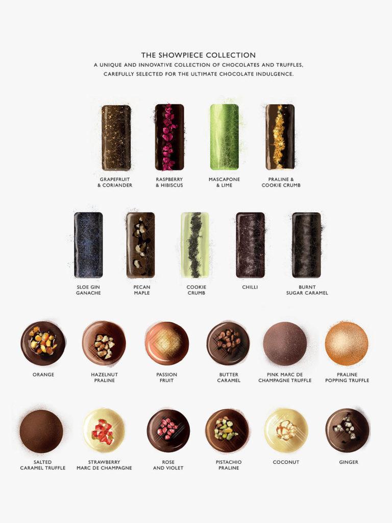 John Lewis Chocolate Gift Hamper